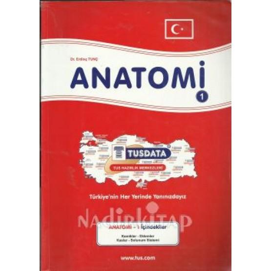 Anatomi 1 Turkiye'nin her Yerinde Yoninizdayiz